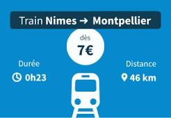 Bahnfahrkarte Nîmes - Montpellier